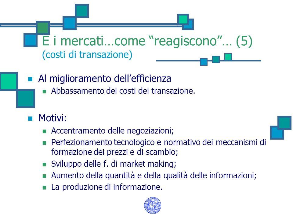 E i mercati…come reagiscono… (5) (costi di transazione) Al miglioramento dellefficienza Abbassamento dei costi dei transazione. Motivi: Accentramento