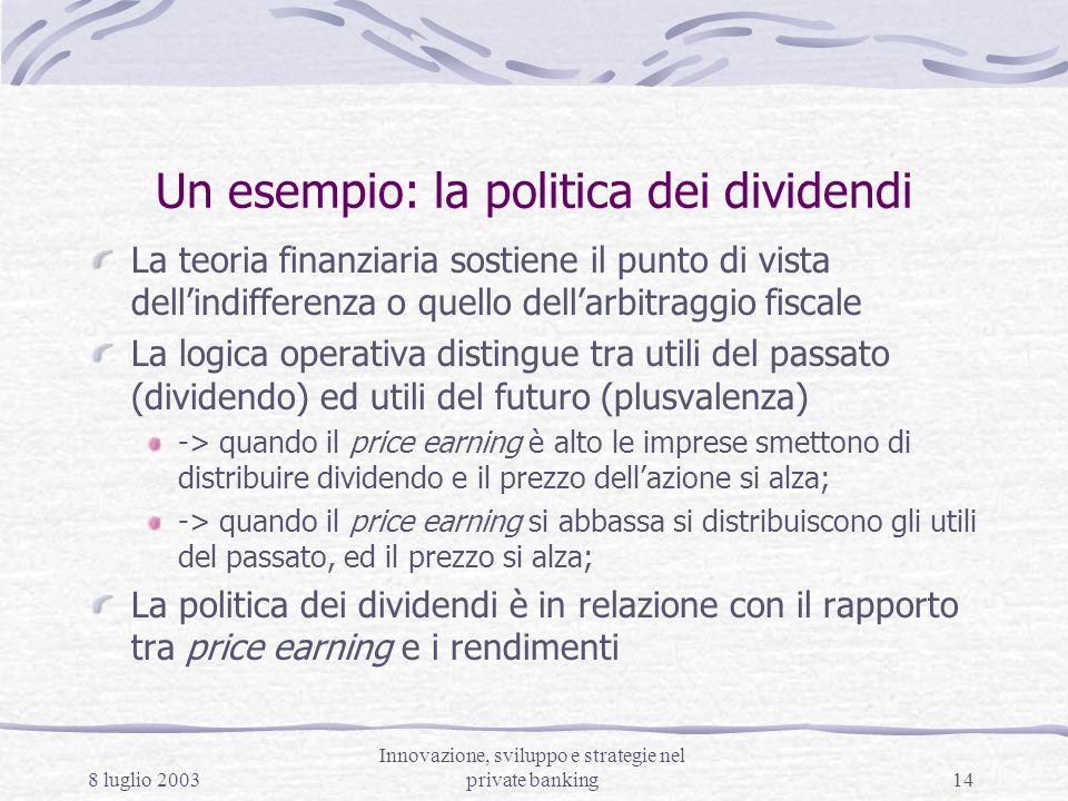 8 luglio 2003 Innovazione, sviluppo e strategie nel private banking14 Un esempio: la politica dei dividendi La teoria finanziaria sostiene il punto di