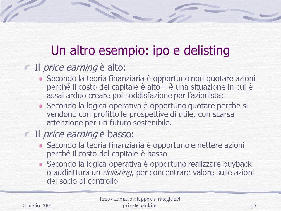8 luglio 2003 Innovazione, sviluppo e strategie nel private banking15 Un altro esempio: ipo e delisting Il price earning è alto: Secondo la teoria fin