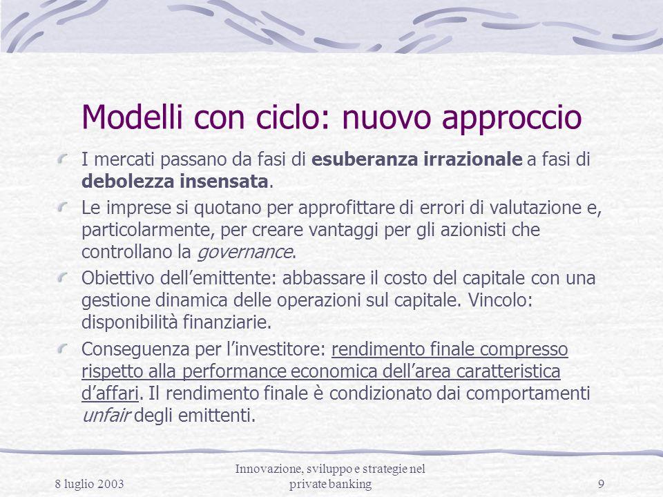 8 luglio 2003 Innovazione, sviluppo e strategie nel private banking9 Modelli con ciclo: nuovo approccio I mercati passano da fasi di esuberanza irrazi