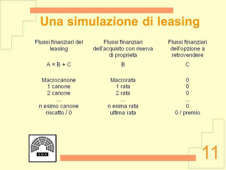11 Una simulazione di leasing