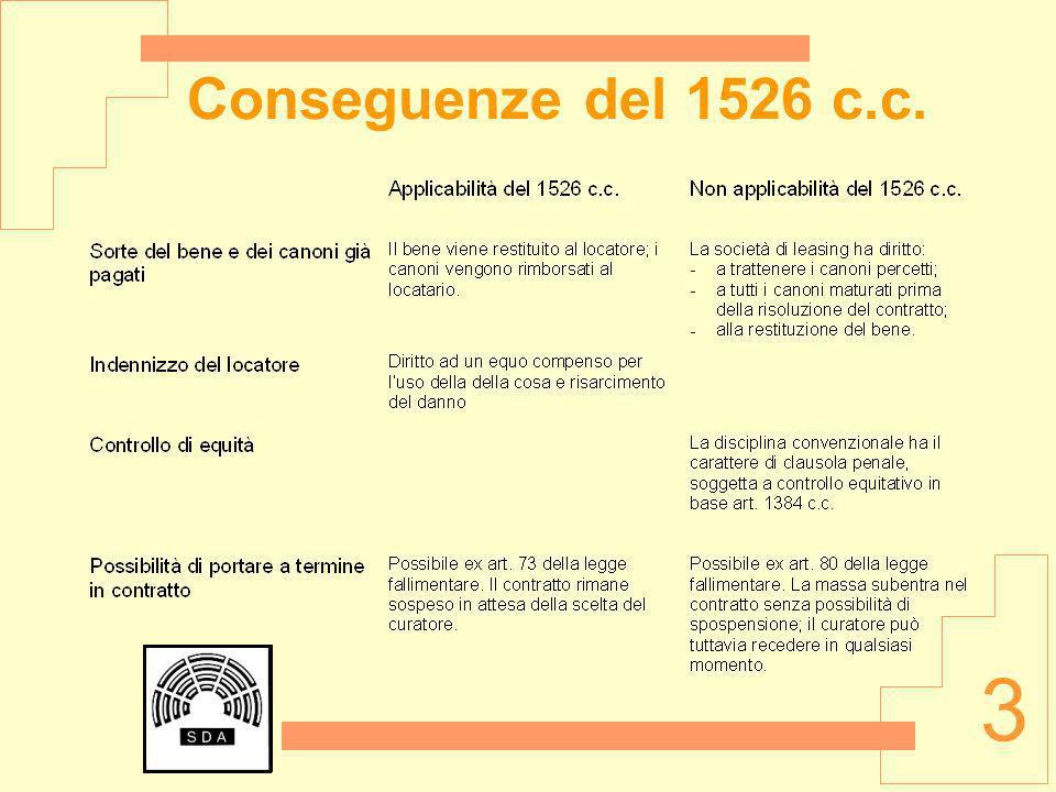 3 Conseguenze del 1526 c.c.