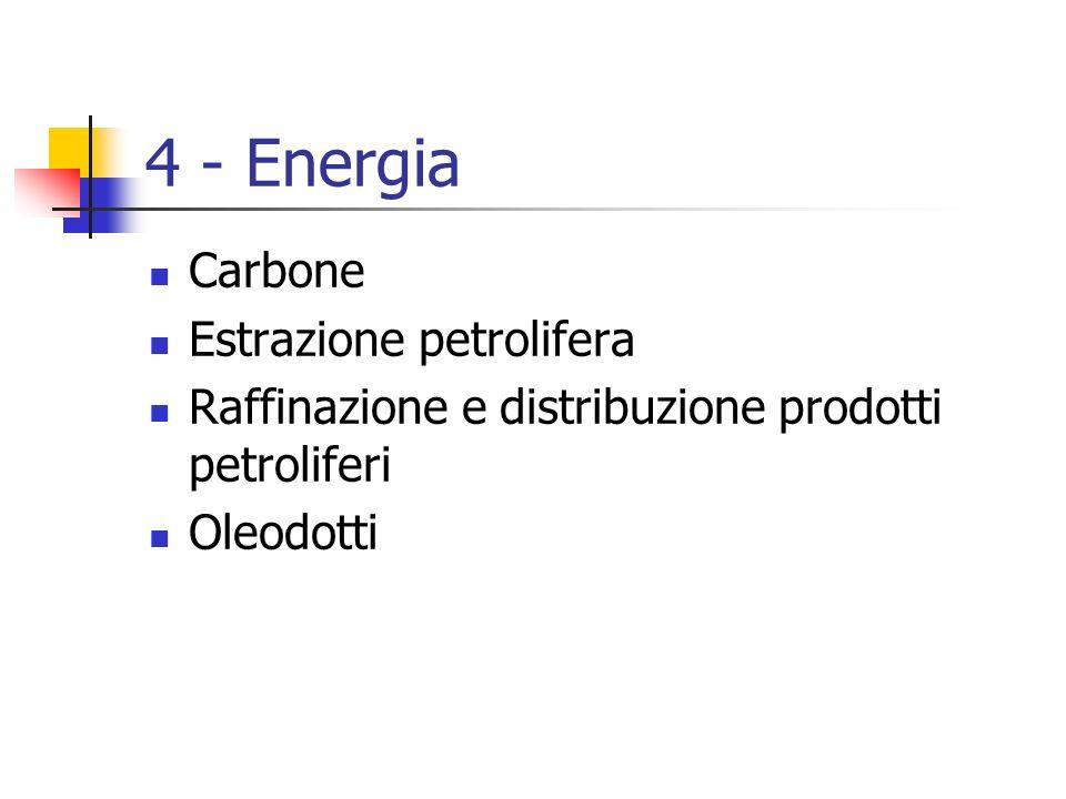 4 - Energia Carbone Estrazione petrolifera Raffinazione e distribuzione prodotti petroliferi Oleodotti