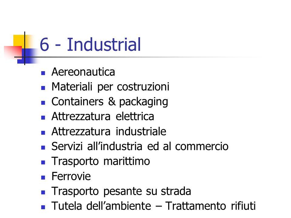 6 - Industrial Aereonautica Materiali per costruzioni Containers & packaging Attrezzatura elettrica Attrezzatura industriale Servizi allindustria ed a
