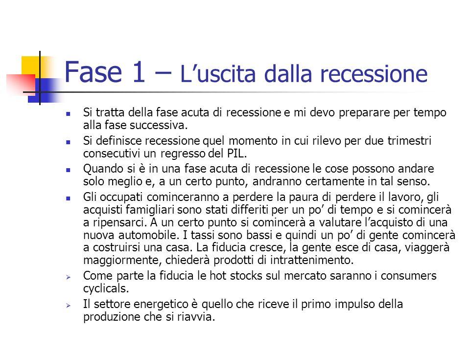 Fase 1 – Luscita dalla recessione Si tratta della fase acuta di recessione e mi devo preparare per tempo alla fase successiva. Si definisce recessione