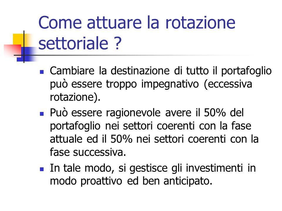 Come attuare la rotazione settoriale ? Cambiare la destinazione di tutto il portafoglio può essere troppo impegnativo (eccessiva rotazione). Può esser