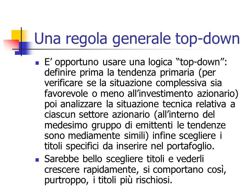 Una regola generale top-down E opportuno usare una logica top-down: definire prima la tendenza primaria (per verificare se la situazione complessiva s