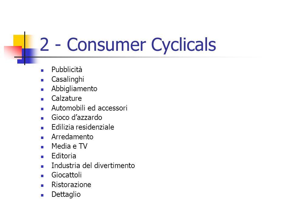 2 - Consumer Cyclicals Pubblicità Casalinghi Abbigliamento Calzature Automobili ed accessori Gioco dazzardo Edilizia residenziale Arredamento Media e