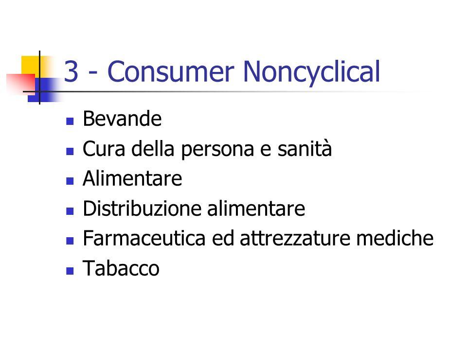 3 - Consumer Noncyclical Bevande Cura della persona e sanità Alimentare Distribuzione alimentare Farmaceutica ed attrezzature mediche Tabacco