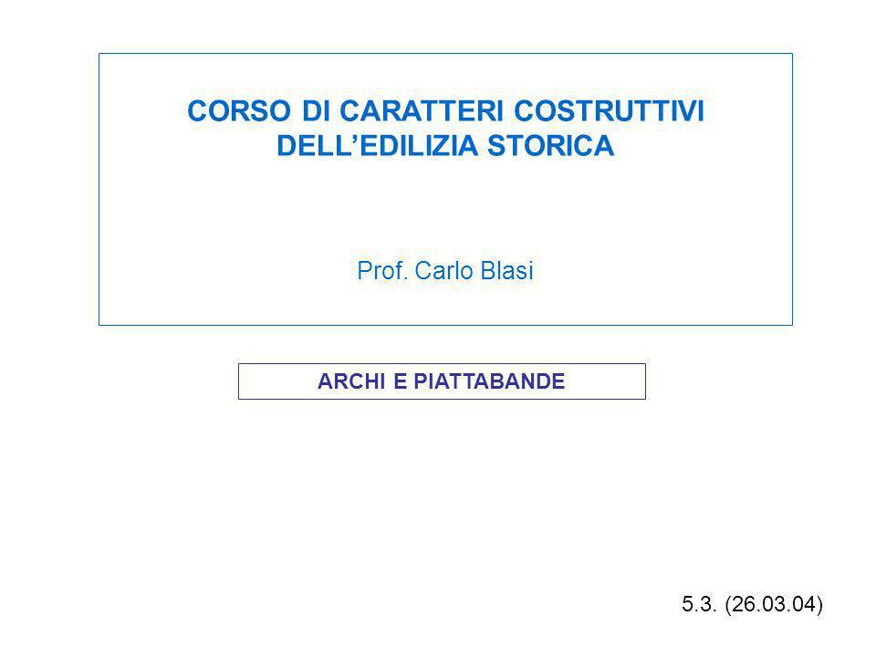 ARCHI E PIATTABANDE 5.3. (26.03.04) CORSO DI CARATTERI COSTRUTTIVI DELLEDILIZIA STORICA Prof. Carlo Blasi