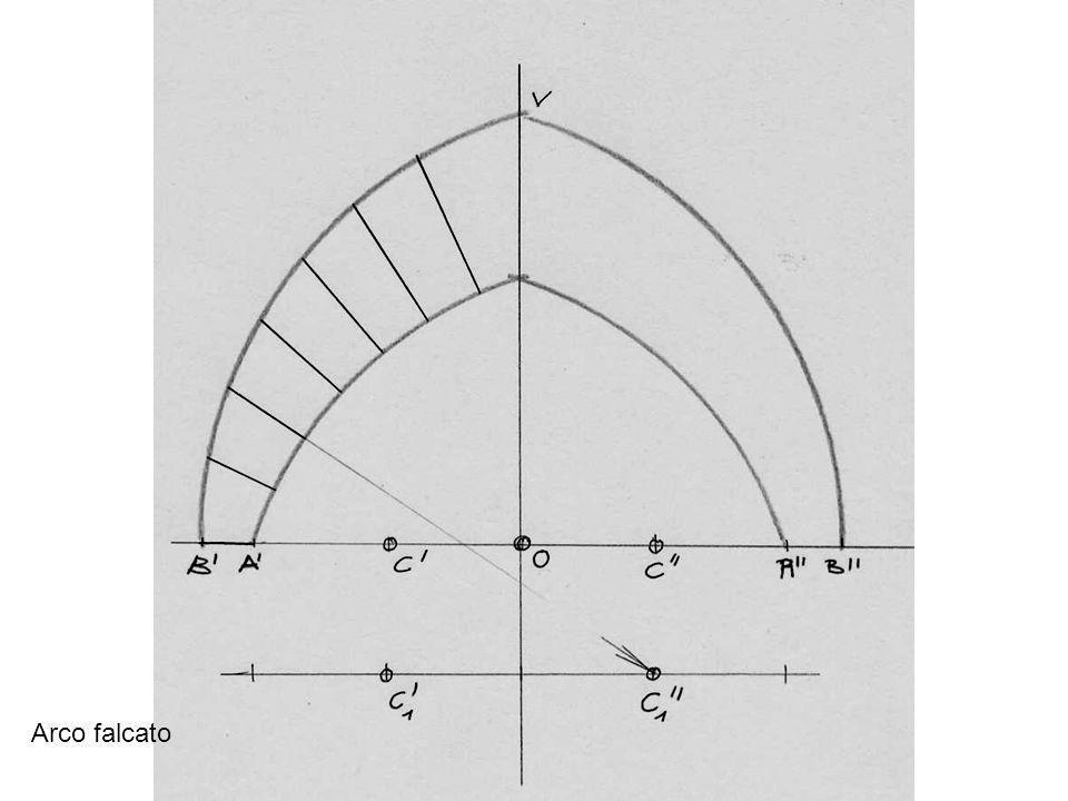 Arco ribassato ad arco di cerchio