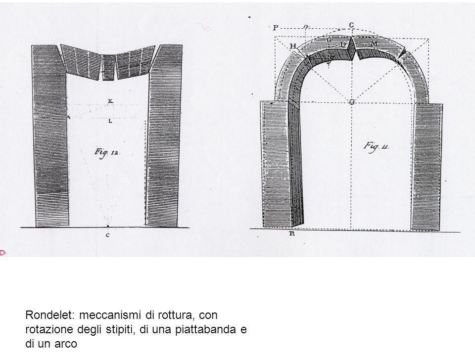 Frattura alle reni di un arco per formazione di una cerniera plastica (Mainstone)