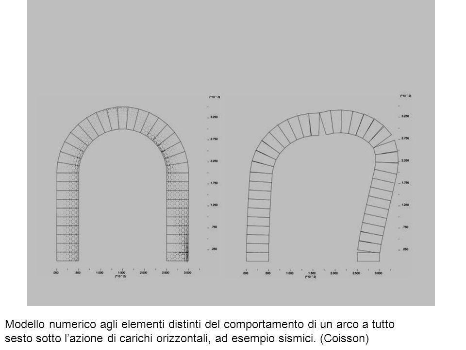 Modello numerico agli elementi distinti del comportamento di un arco a tutto sesto sotto lazione di carichi orizzontali, ad esempio sismici. (Coisson)
