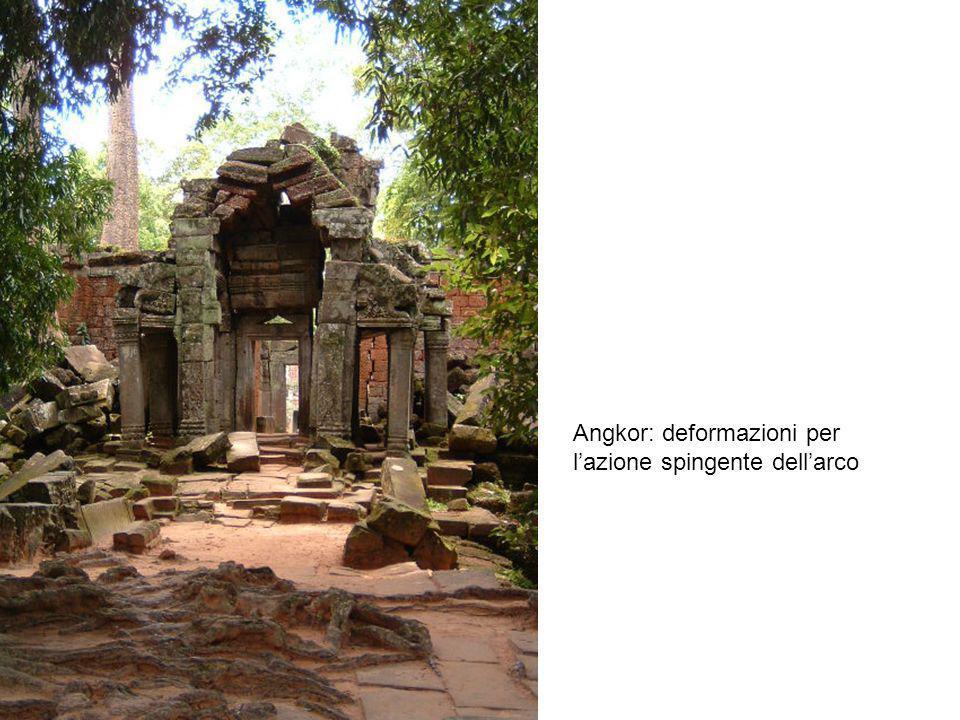 Angkor: deformazioni per lazione spingente dellarco