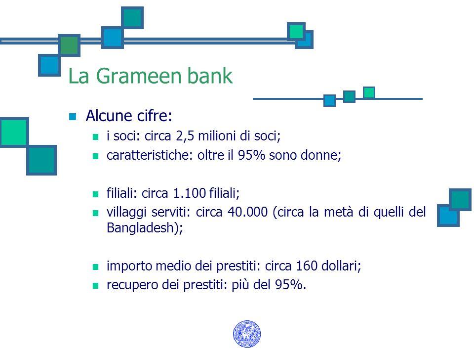 La Grameen bank Alcune cifre: i soci: circa 2,5 milioni di soci; caratteristiche: oltre il 95% sono donne; filiali: circa 1.100 filiali; villaggi serv