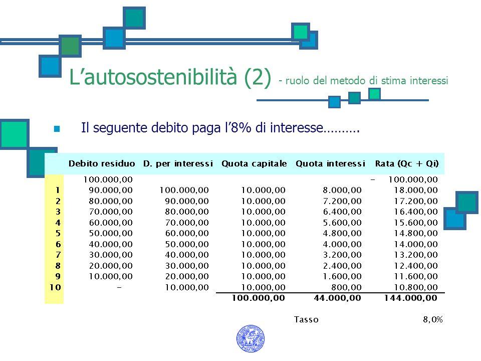 Lautosostenibilità (2) - ruolo del metodo di stima interessi Il seguente debito paga l8% di interesse……….