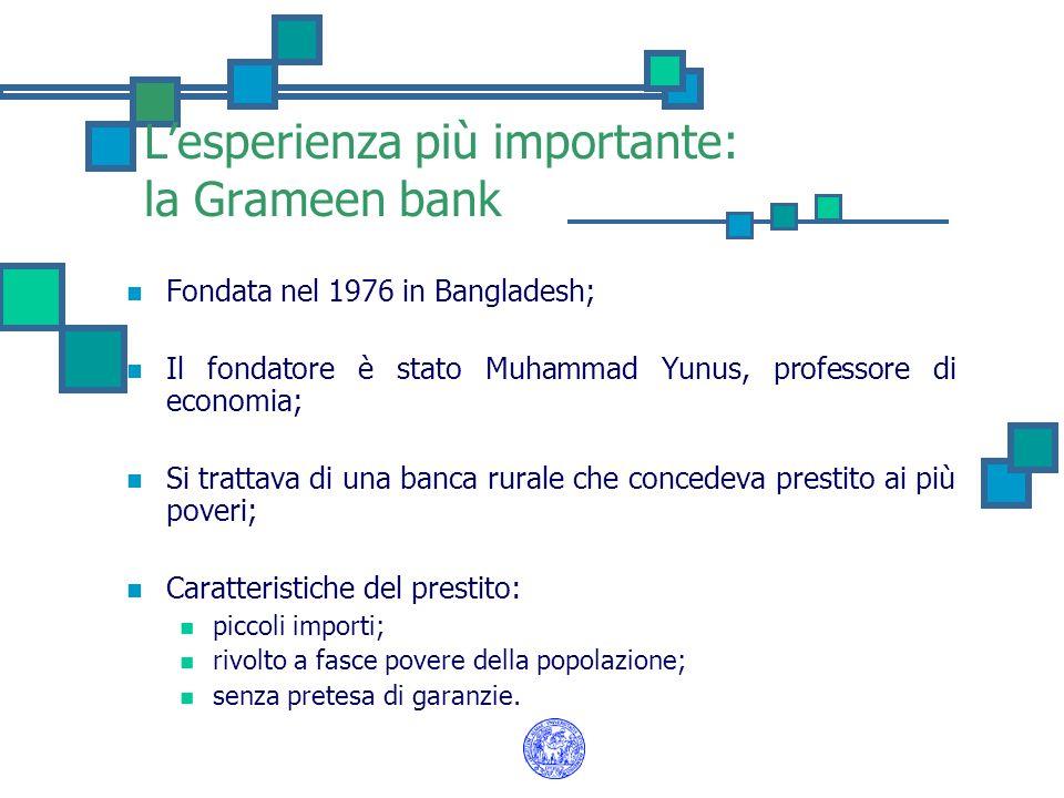 Lesperienza più importante: la Grameen bank Fondata nel 1976 in Bangladesh; Il fondatore è stato Muhammad Yunus, professore di economia; Si trattava d
