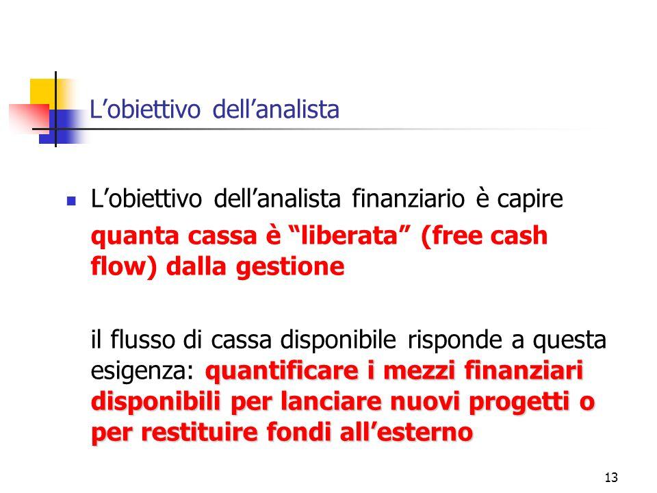 13 Lobiettivo dellanalista Lobiettivo dellanalista finanziario è capire quanta cassa è liberata (free cash flow) dalla gestione quantificare i mezzi f
