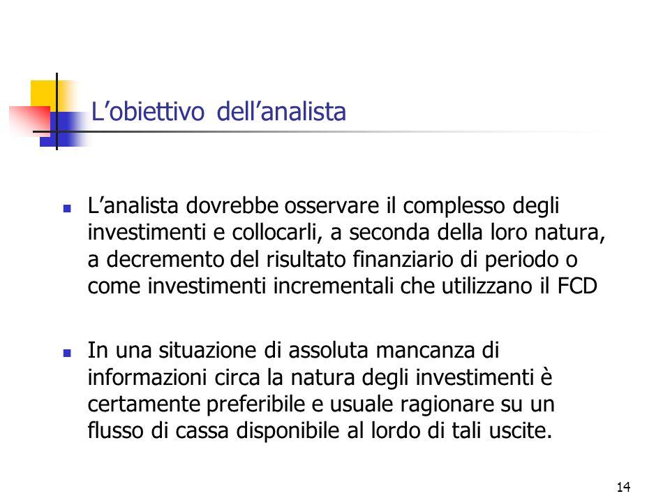 14 Lobiettivo dellanalista Lanalista dovrebbe osservare il complesso degli investimenti e collocarli, a seconda della loro natura, a decremento del ri