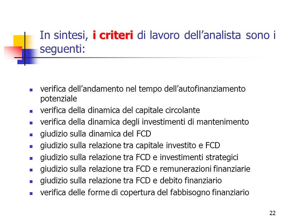 22 i criteri In sintesi, i criteri di lavoro dellanalista sono i seguenti: verifica dellandamento nel tempo dellautofinanziamento potenziale verifica