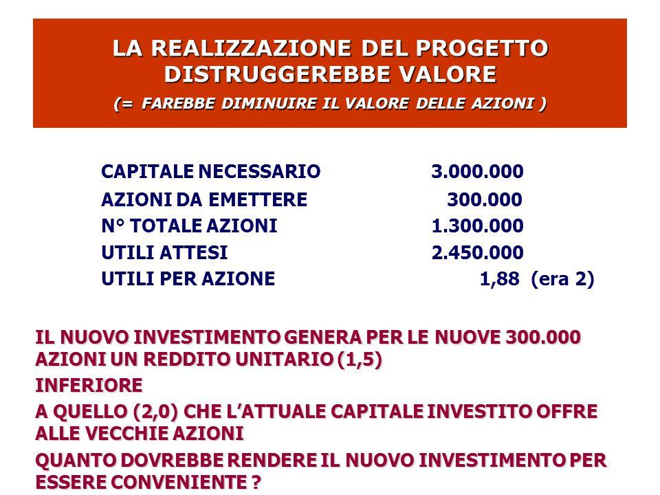 LA REALIZZAZIONE DEL PROGETTO DISTRUGGEREBBE VALORE (= FAREBBE DIMINUIRE IL VALORE DELLE AZIONI ) CAPITALE NECESSARIO3.000.000 AZIONI DA EMETTERE 300.