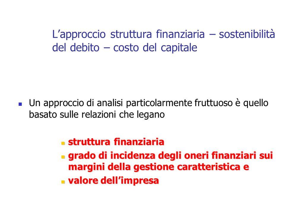 Lapproccio struttura finanziaria – sostenibilità del debito – costo del capitale Un approccio di analisi particolarmente fruttuoso è quello basato sul