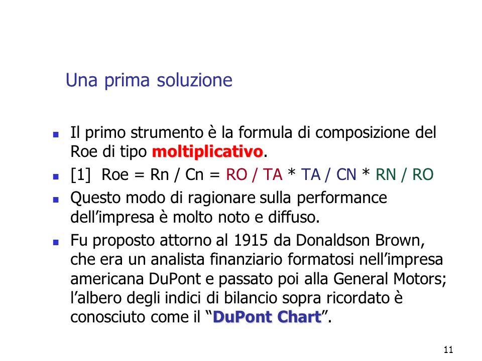 11 Una prima soluzione moltiplicativo Il primo strumento è la formula di composizione del Roe di tipo moltiplicativo. [1] Roe = Rn / Cn = RO / TA * TA