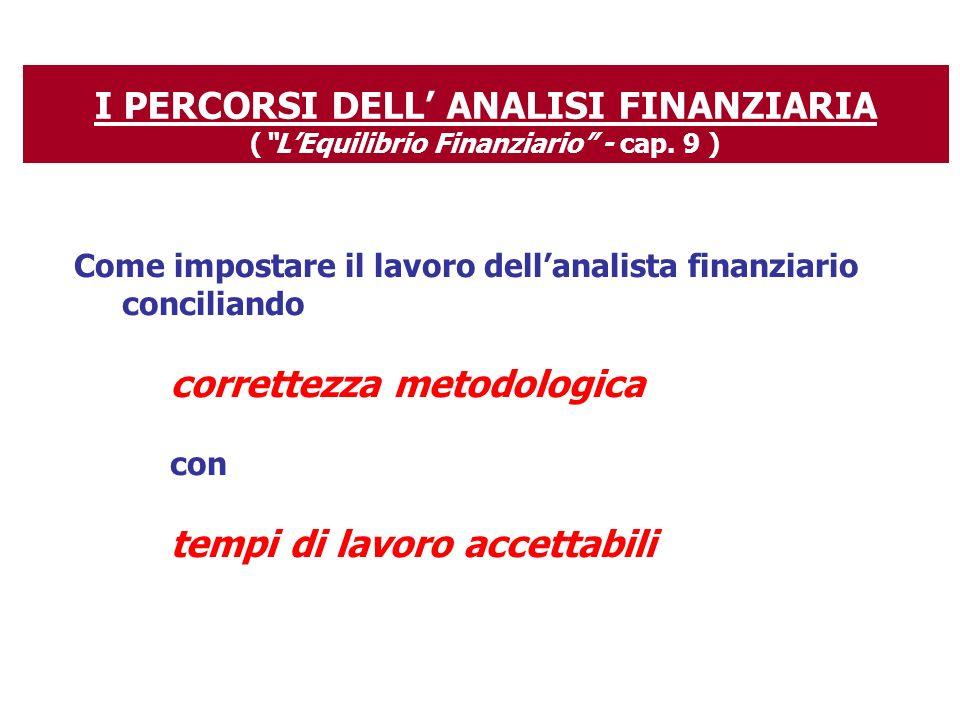I PERCORSI DELL ANALISI FINANZIARIA (LEquilibrio Finanziario - cap. 9 ) Come impostare il lavoro dellanalista finanziario conciliando correttezza meto