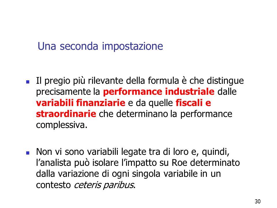 30 Una seconda impostazione Il pregio più rilevante della formula è che distingue precisamente la performance industriale dalle variabili finanziarie