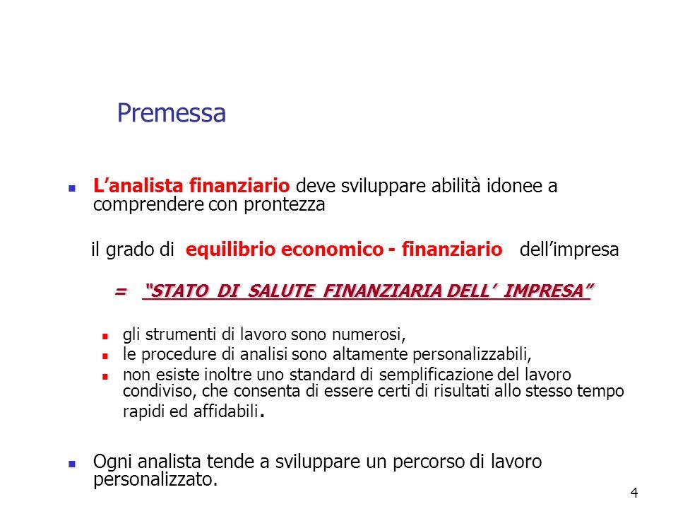 4 Premessa Lanalista finanziario deve sviluppare abilità idonee a comprendere con prontezza il grado di equilibrio economico - finanziario dellimpresa
