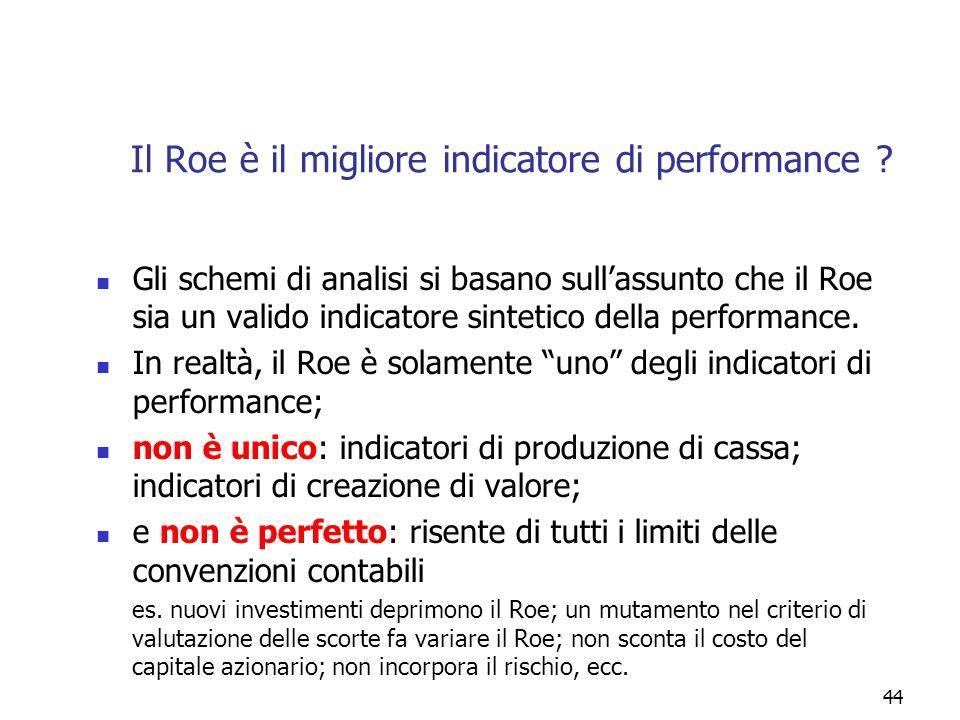 44 Il Roe è il migliore indicatore di performance ? Gli schemi di analisi si basano sullassunto che il Roe sia un valido indicatore sintetico della pe