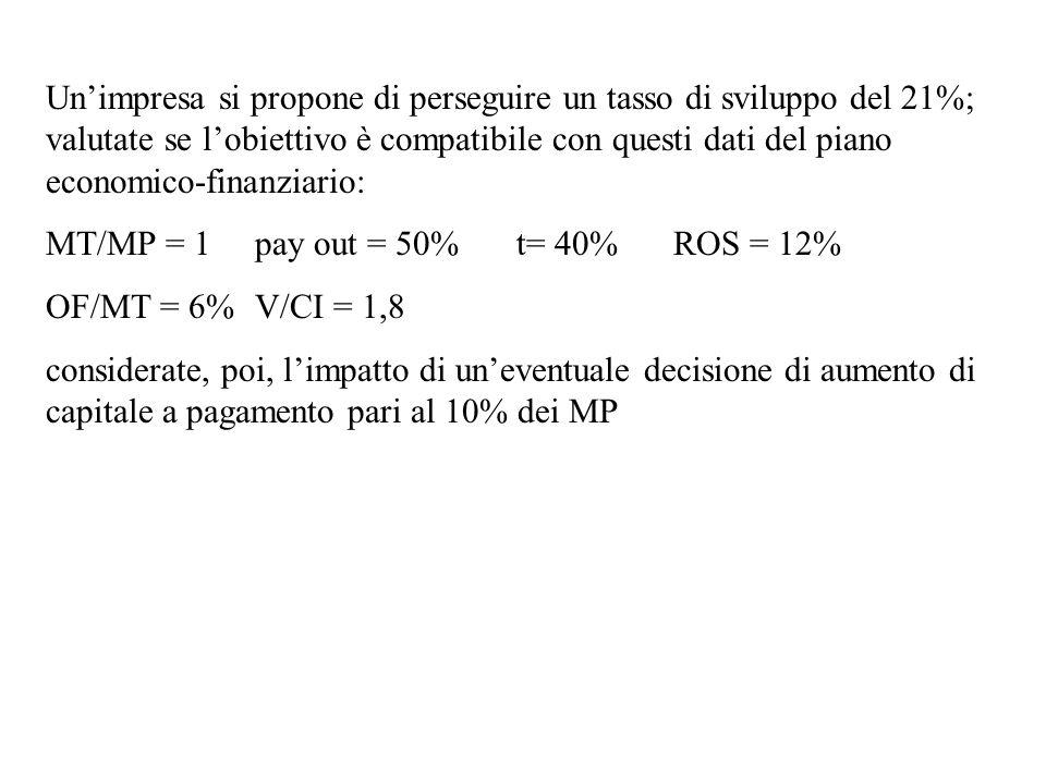 Unimpresa si propone di perseguire un tasso di sviluppo del 21%; valutate se lobiettivo è compatibile con questi dati del piano economico-finanziario: MT/MP = 1pay out = 50% t= 40%ROS = 12% OF/MT = 6%V/CI = 1,8 considerate, poi, limpatto di uneventuale decisione di aumento di capitale a pagamento pari al 10% dei MP