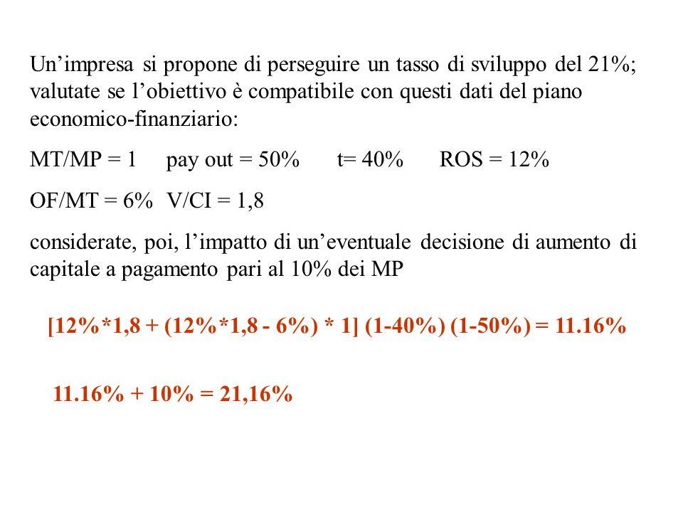 Unimpresa si propone di perseguire un tasso di sviluppo del 21%; valutate se lobiettivo è compatibile con questi dati del piano economico-finanziario: MT/MP = 1pay out = 50% t= 40%ROS = 12% OF/MT = 6%V/CI = 1,8 considerate, poi, limpatto di uneventuale decisione di aumento di capitale a pagamento pari al 10% dei MP [12%*1,8 + (12%*1,8 - 6%) * 1] (1-40%) (1-50%) = 11.16% 11.16% + 10% = 21,16%