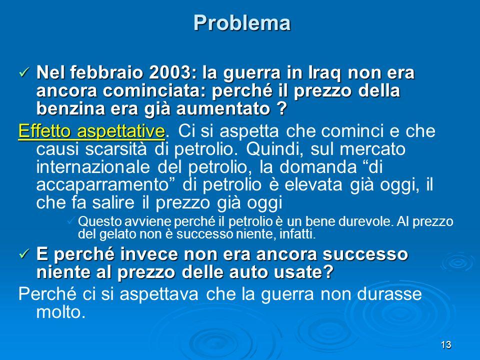 13 Problema Nel febbraio 2003: la guerra in Iraq non era ancora cominciata: perché il prezzo della benzina era già aumentato .
