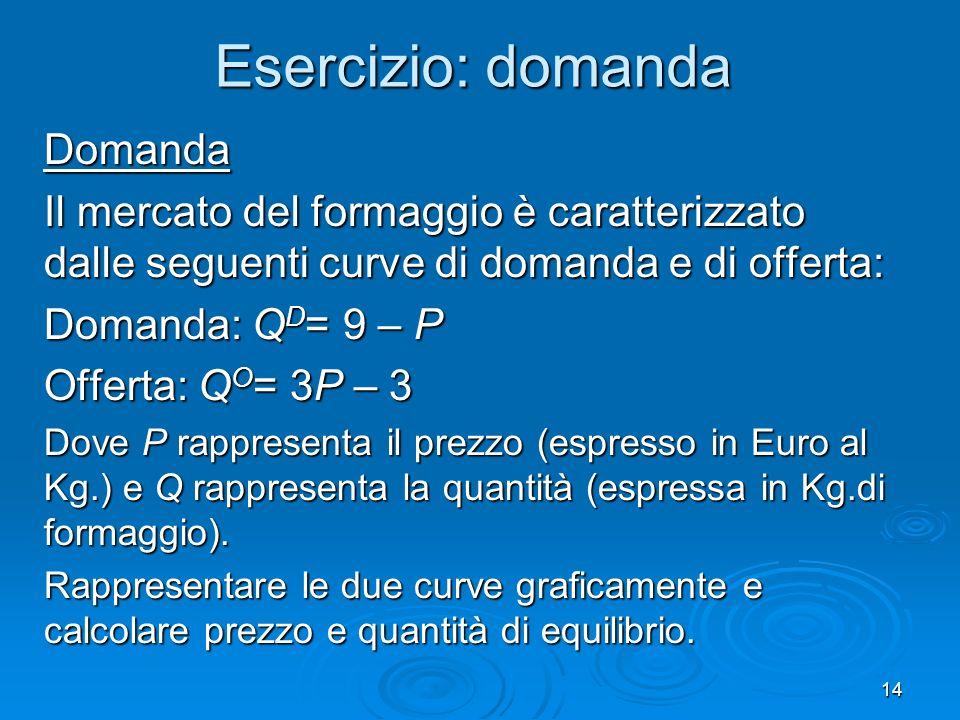 14 Domanda Il mercato del formaggio è caratterizzato dalle seguenti curve di domanda e di offerta: Domanda: Q D = 9 – P Offerta: Q O = 3P – 3 Dove P rappresenta il prezzo (espresso in Euro al Kg.) e Q rappresenta la quantità (espressa in Kg.di formaggio).