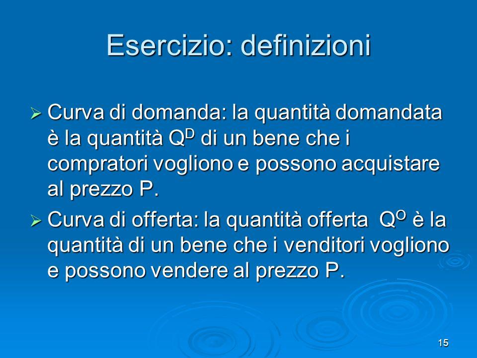 15 Esercizio: definizioni Curva di domanda: la quantità domandata è la quantità Q D di un bene che i compratori vogliono e possono acquistare al prezzo P.