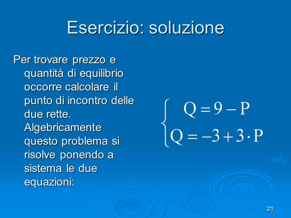 21 Esercizio: soluzione Per trovare prezzo e quantità di equilibrio occorre calcolare il punto di incontro delle due rette.