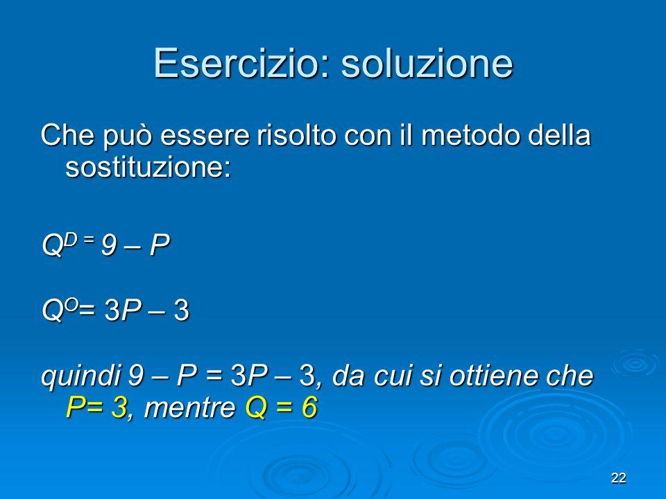 22 Esercizio: soluzione Che può essere risolto con il metodo della sostituzione: Q D = 9 – P Q O = 3P – 3 quindi 9 – P = 3P – 3, da cui si ottiene che P= 3, mentre Q = 6