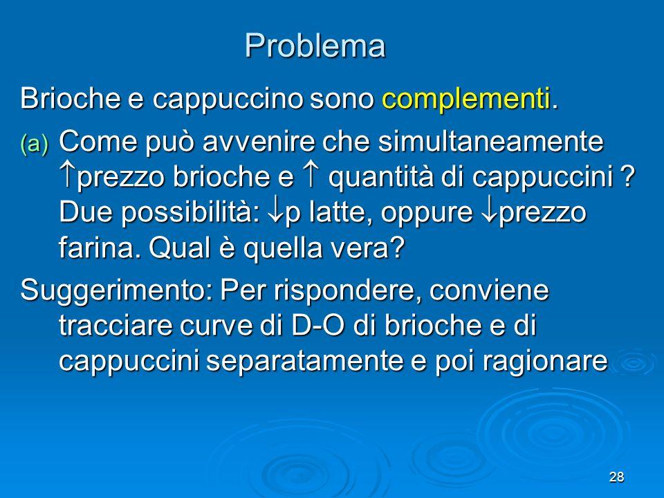 28 Problema Brioche e cappuccino sono complementi.