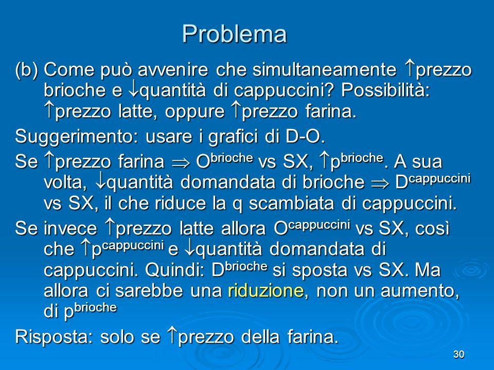 30 Problema (b) Come può avvenire che simultaneamente prezzo brioche e quantità di cappuccini.
