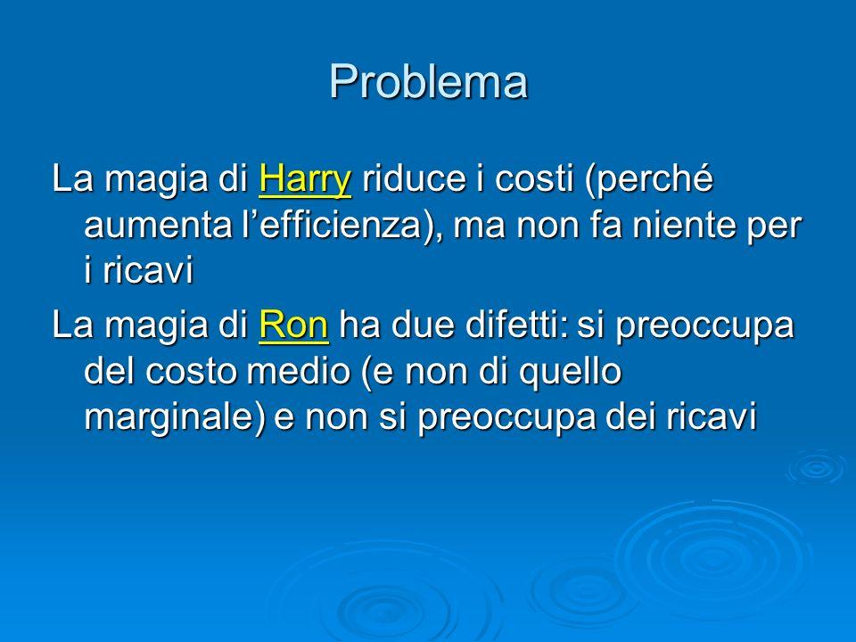 Problema La magia di Harry riduce i costi (perché aumenta lefficienza), ma non fa niente per i ricavi La magia di Ron ha due difetti: si preoccupa del costo medio (e non di quello marginale) e non si preoccupa dei ricavi