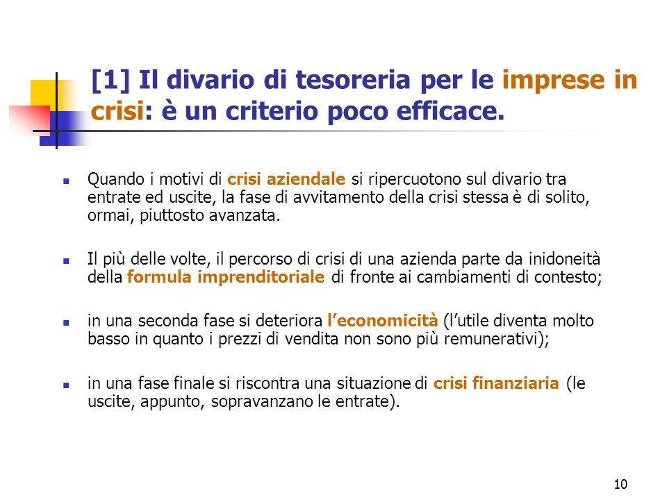 10 [1] Il divario di tesoreria per le imprese in crisi: è un criterio poco efficace. Quando i motivi di crisi aziendale si ripercuotono sul divario tr