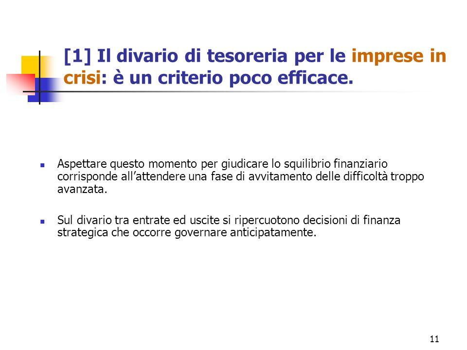 11 [1] Il divario di tesoreria per le imprese in crisi: è un criterio poco efficace. Aspettare questo momento per giudicare lo squilibrio finanziario