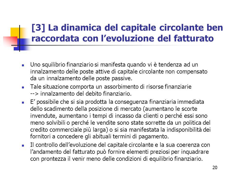 20 [3] La dinamica del capitale circolante ben raccordata con levoluzione del fatturato Uno squilibrio finanziario si manifesta quando vi è tendenza a