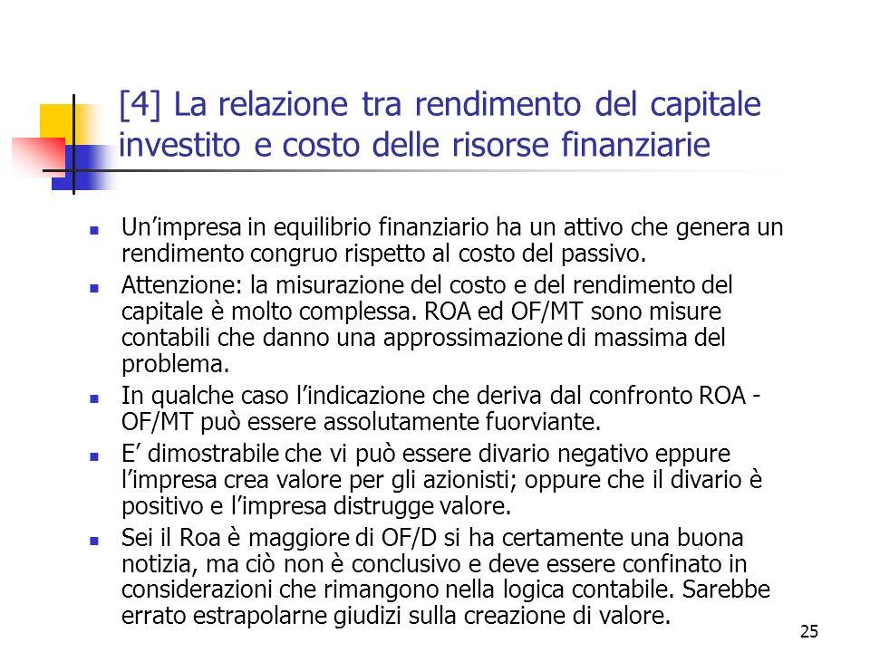 25 [4] La relazione tra rendimento del capitale investito e costo delle risorse finanziarie Unimpresa in equilibrio finanziario ha un attivo che gener
