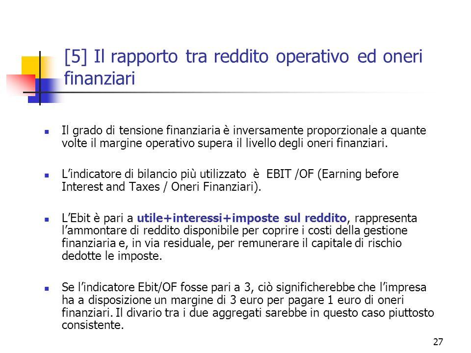 27 [5] Il rapporto tra reddito operativo ed oneri finanziari Il grado di tensione finanziaria è inversamente proporzionale a quante volte il margine o