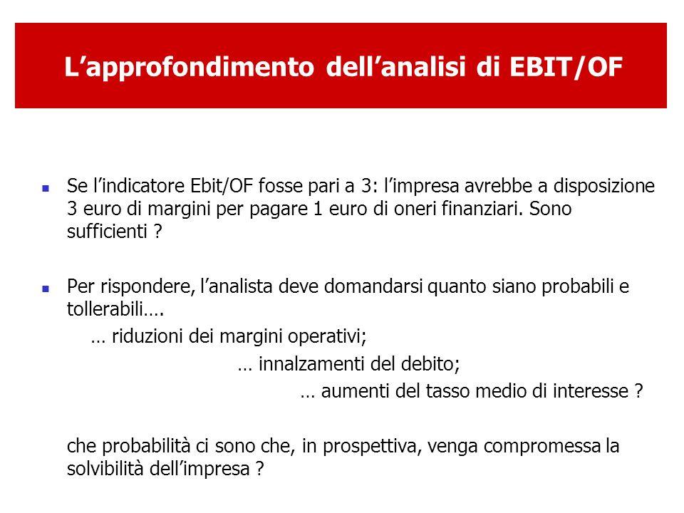 Se lindicatore Ebit/OF fosse pari a 3: limpresa avrebbe a disposizione 3 euro di margini per pagare 1 euro di oneri finanziari. Sono sufficienti ? Per