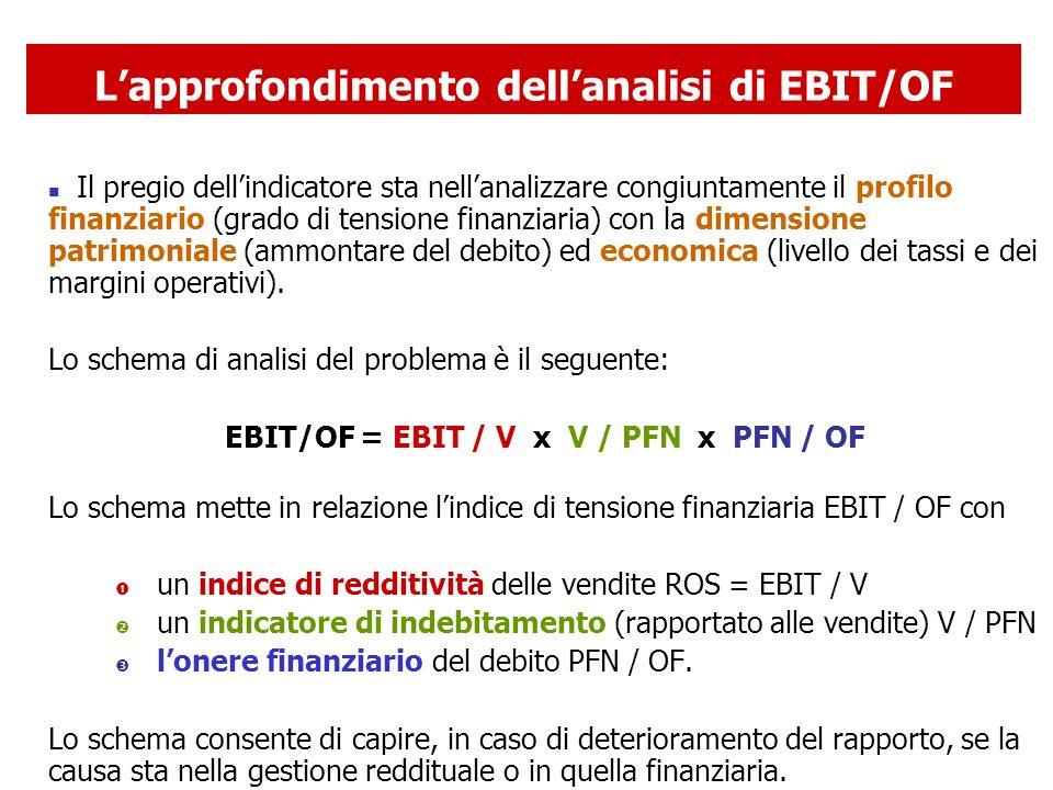 Il pregio dellindicatore sta nellanalizzare congiuntamente il profilo finanziario (grado di tensione finanziaria) con la dimensione patrimoniale (ammo