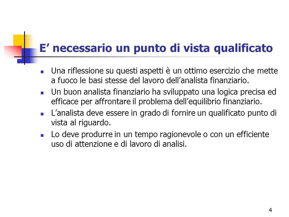 45 [7] Procedure di lavoro Sotto il profilo metodologico, le procedure di lavoro si fanno più complesse.