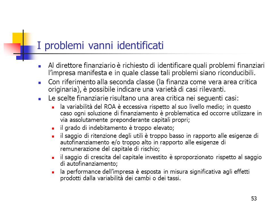 53 I problemi vanni identificati Al direttore finanziario è richiesto di identificare quali problemi finanziari limpresa manifesta e in quale classe t